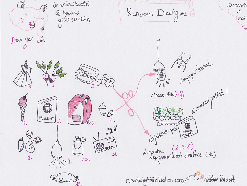 Random Drawing 2 - DrawthelightFacilitation- Gaëtane Perrault