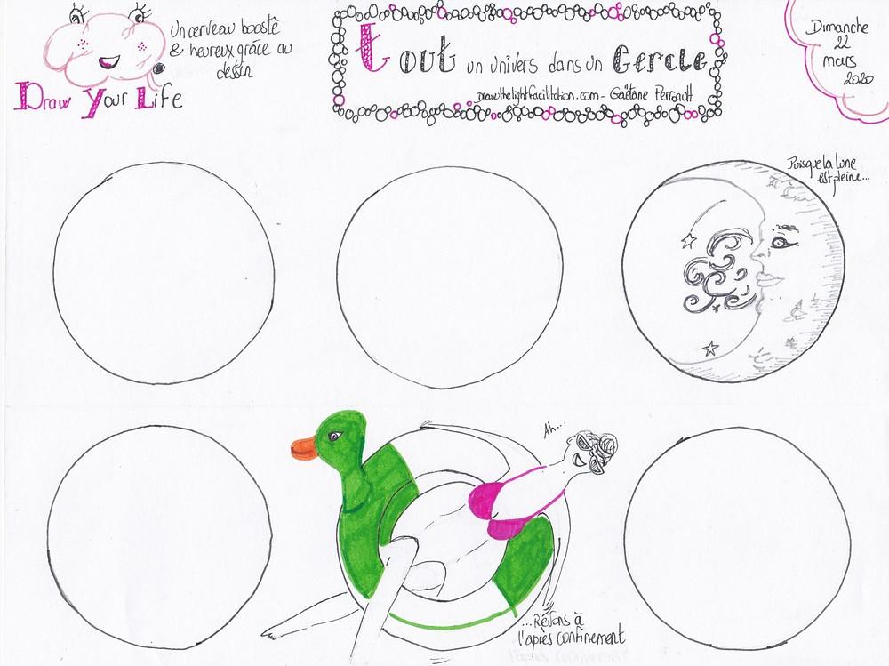Tout un monde de cercles- Drawthelight Facilitation - Gaëtane Perrault