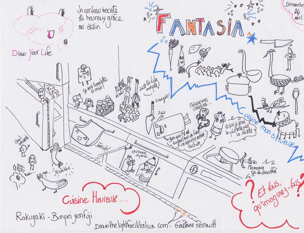 La vie des objets 1 le Rakugaki - DrawthelightFacilitation- Gaëtane Perrault-