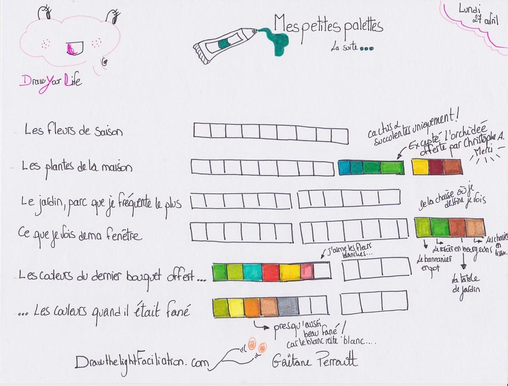 Mes petits palettes 3- DrawthelightFacilitation- Gaëtane Perrault