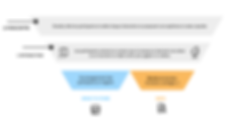 Image funnel street. site.png