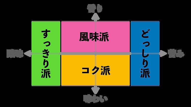 K.Baseチャート.001.png