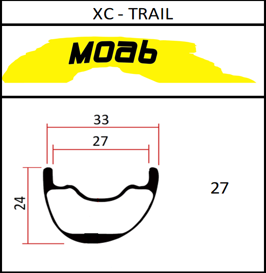 Moab 27.PNG