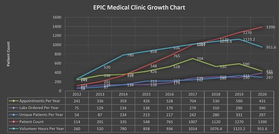 EMC-Chart.jpg