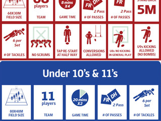 Junior Rugby League Laws: 6-12 Years