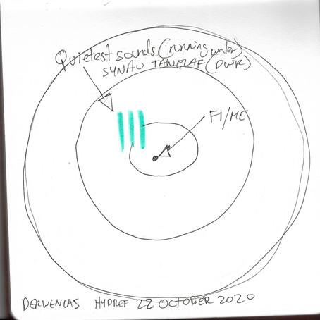 Dyddiad 1 / Day 1: Tawel / Quiet