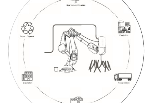 Life cycle analysis of digital construction