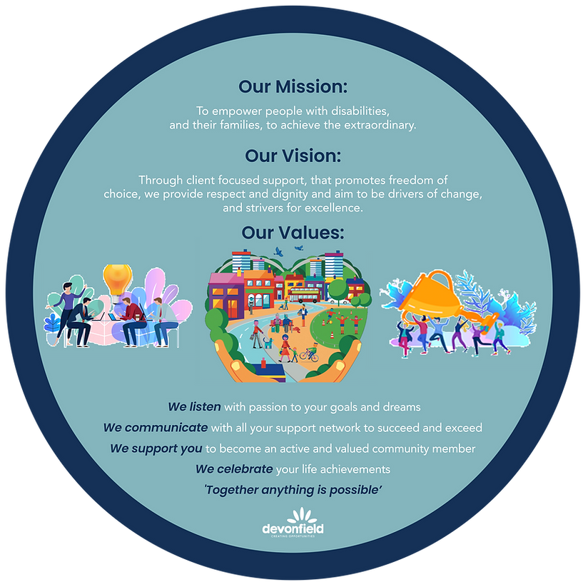 Our Values 2021 Update.png