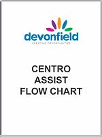 Centro Assist Flow Chart.png