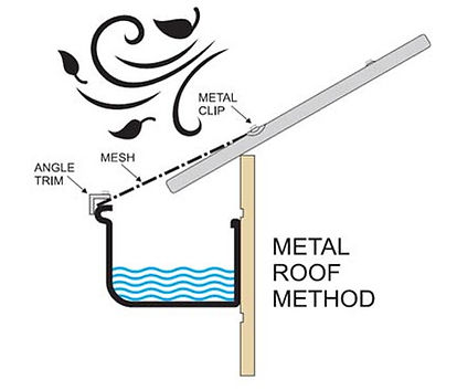 metal-roof-method.jpg