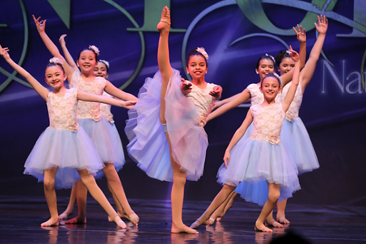 Children Dancers Performing on Stage