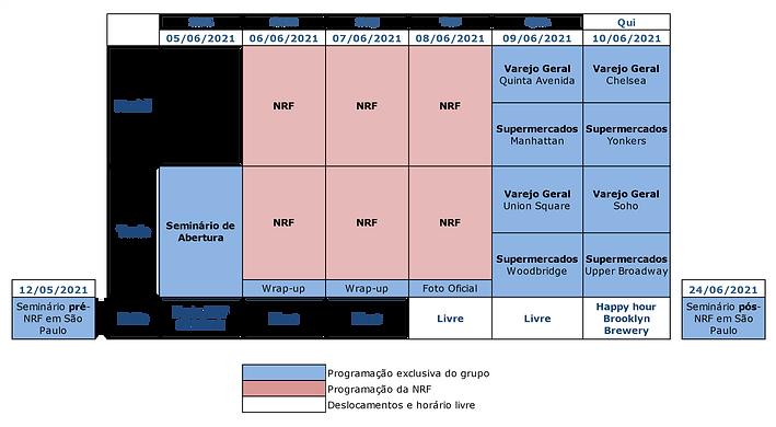 Programação NRF FGVcev_2021.png