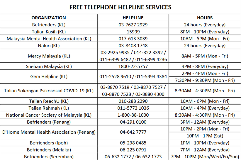 FREE TELEPHONE HELPLINE SERVICES.png