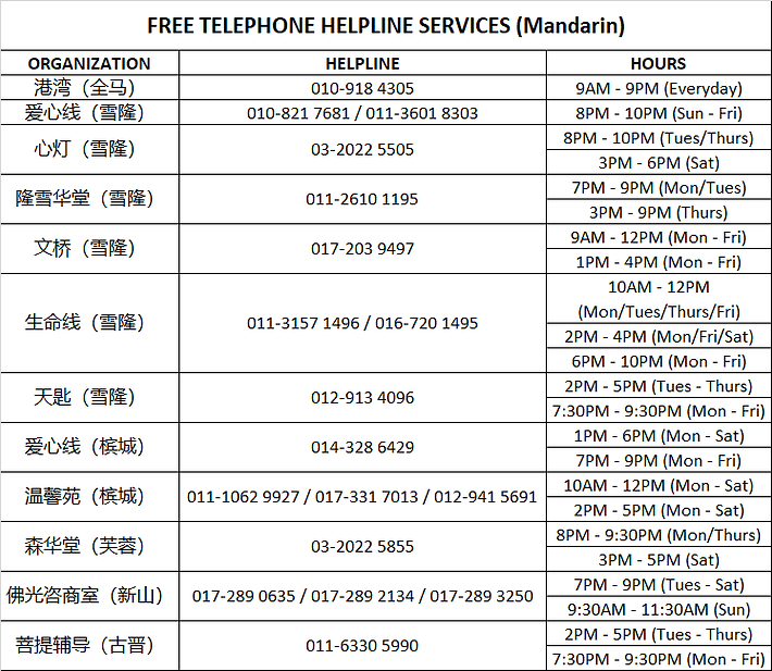 FREE TELEPHONE HELPLINE SERVICES (Mandarin).png