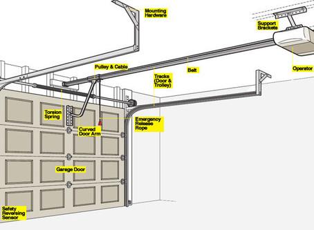 How to Tune Up Your Garage Door