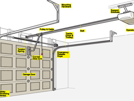 How to Tune Up Your Garage Door