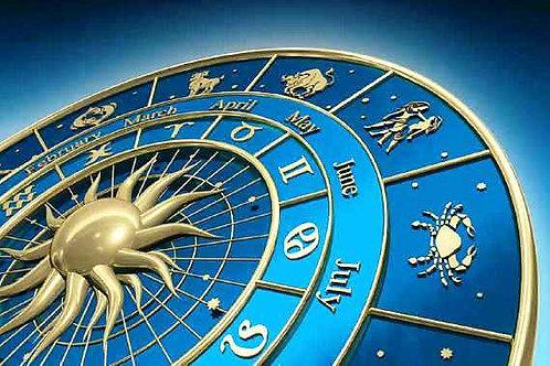 Fazer Mapas de Previsões - Astrologia