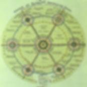 The-garden-city-plan-by-Ebenezer-Howard-