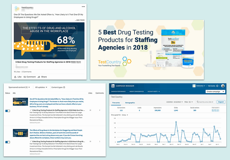 Pharmaceutical Lead Generation Marketing Results Screenshots
