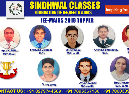 Sindhwal Classes: Top Medical coaching IN Dehradun