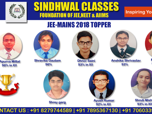 Sindhwal Classes: Top Medical coaching IN Dehradun