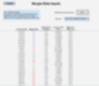 RT TOOLS Screenshot - Margin Souce Data.