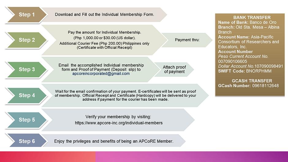 APCORE MEMBERSHIP PAYMENT.png