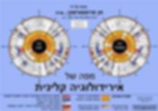 מפה אירידולוגית בסיסית בעברית של חן פרופסורסקי