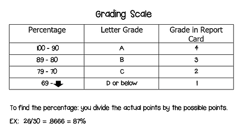 new grading scale.png