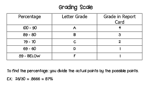 grading scale.png