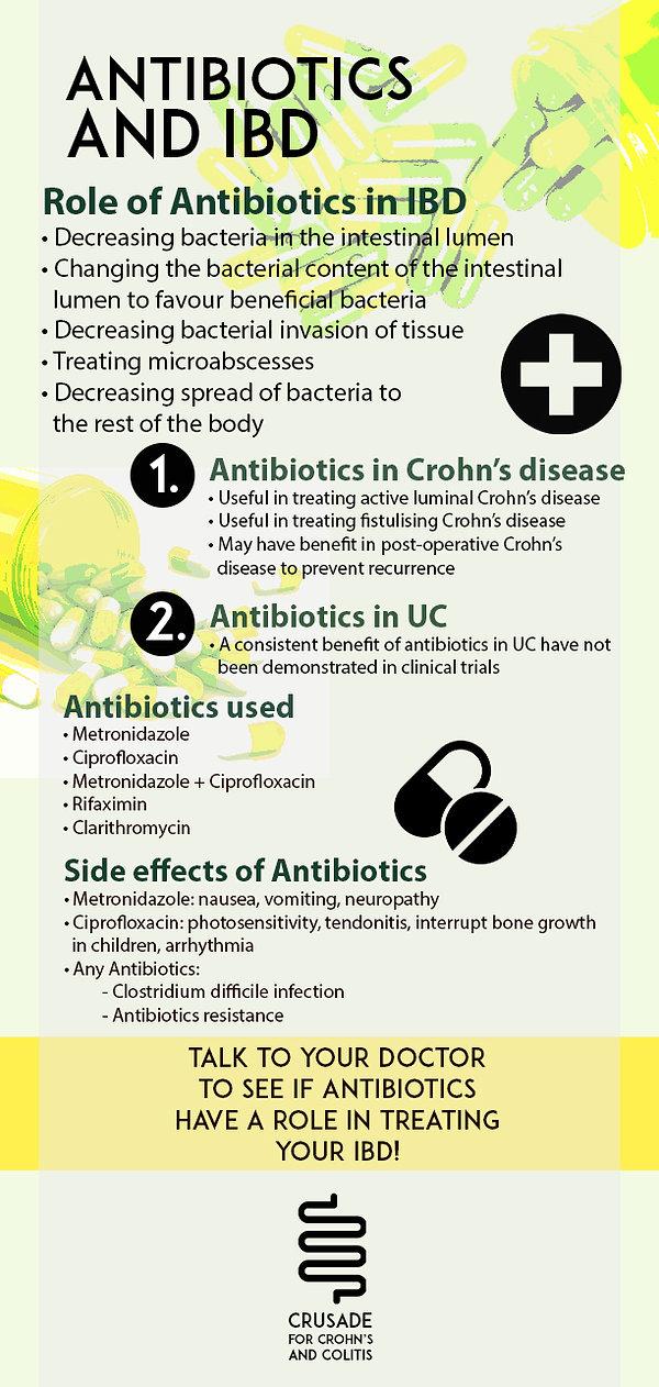 Antibiotic & IBD Infographic