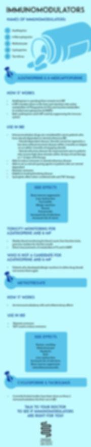Immunomodulators & IBD Infographic