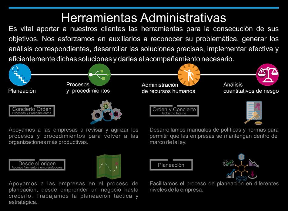 HERRAMIENTAS ADMINISTRATIVAS.png