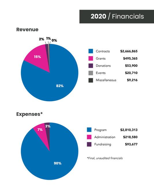 PeerWA Annual Report 9.jpg