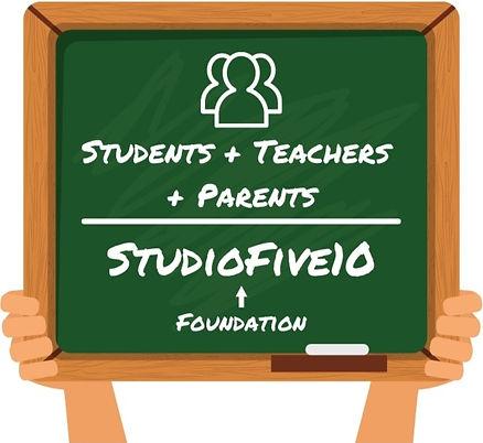 StudioFive10 Program Overview_edited.jpg