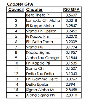 chapter gpa.PNG