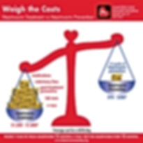 0010-weigh-the-costs.png