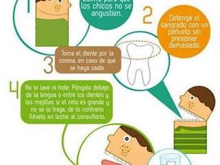 En caso de emergencias odontológicas en niños
