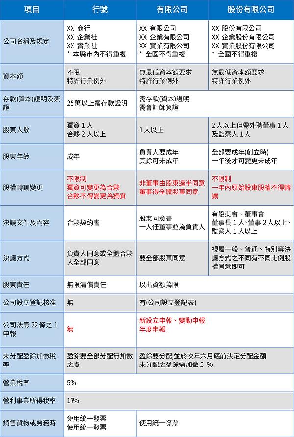 晨平網站素材-35.png