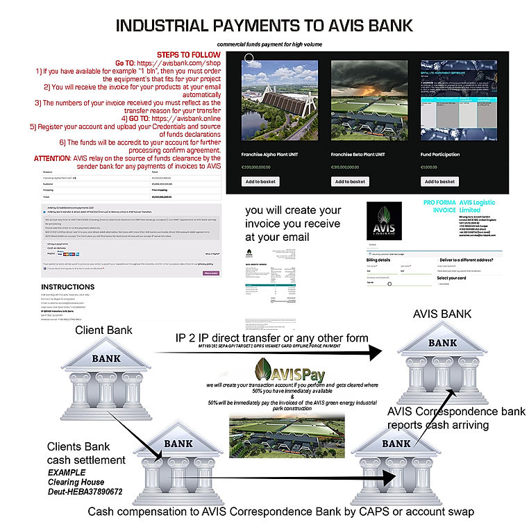 Funds Clearing & Settlement-min.jpg