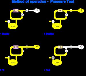 pressure-2-300x267.png