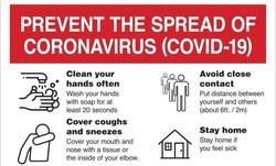 Prevent the spread of Coronavirus Sign