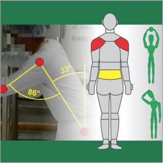 Guia definitivo para implantar um Programa de Ginástica Laboral – Parte 1/3