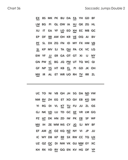 36-All Charts Single Page-1