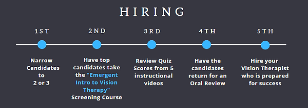 Hiring_and_Training_with_Emergent_Résumé