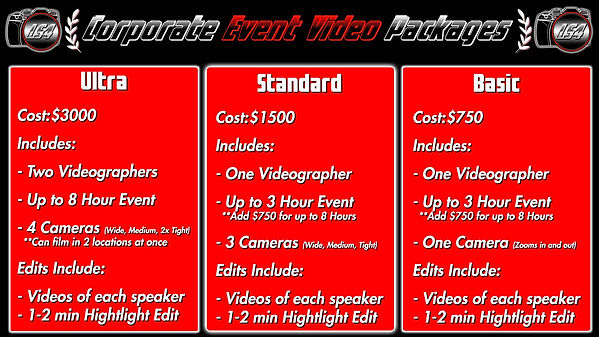 Corporate Event Video Packages 2022.jpg