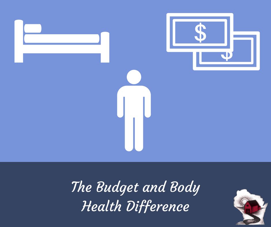 Bed, Body and Budget