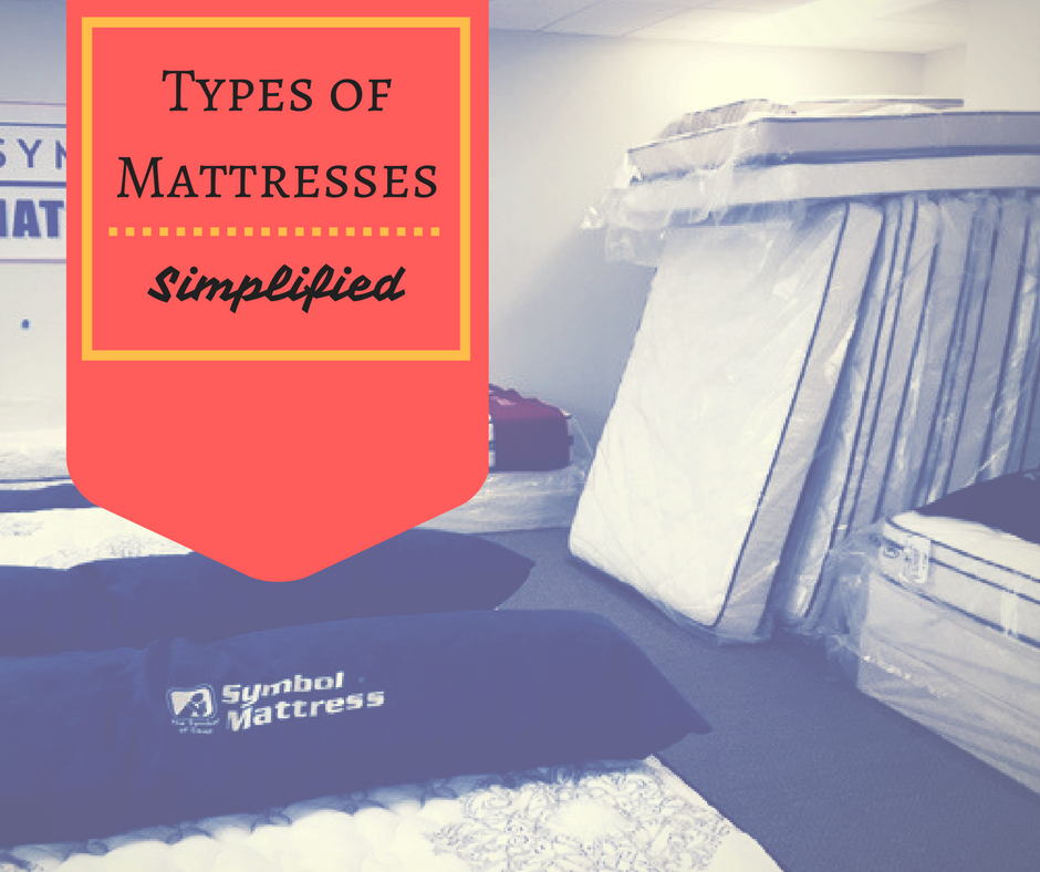 Types Of Mattresses Simplified Part 2 Discount Mattress Store