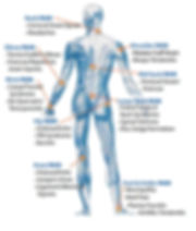 laser therapy conditions