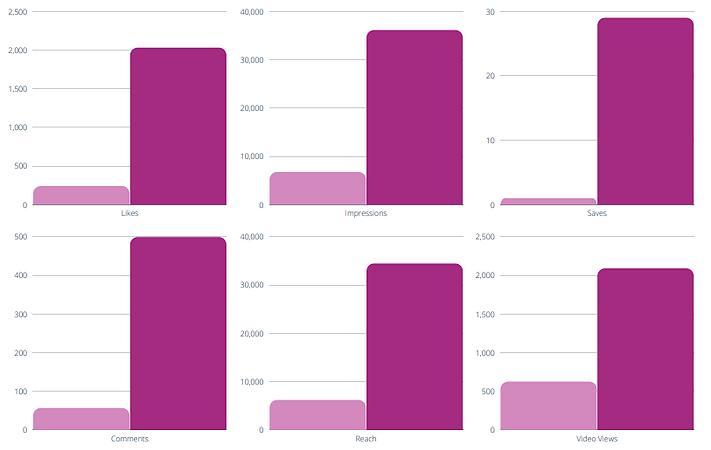 FAB metrics.PNG